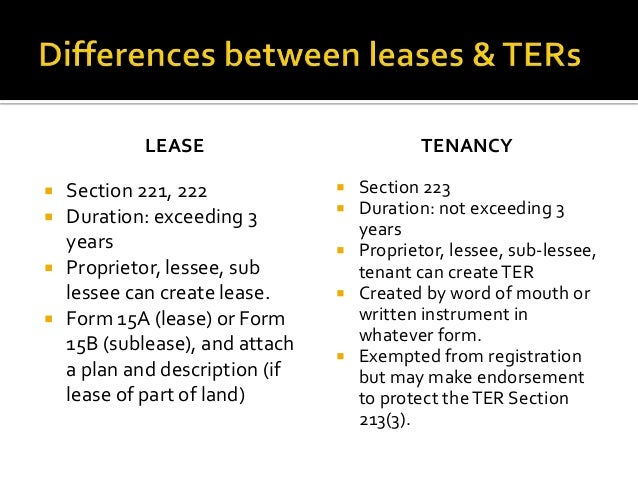 Land Law  Dealings Part  Leases And Tenancies