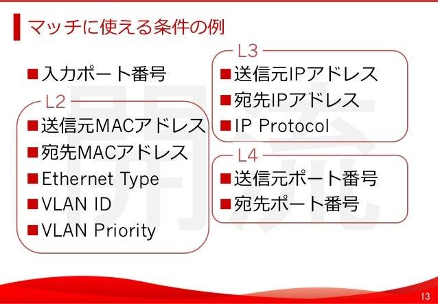 13 開流   `   L2   マッチに使える条件の例例   ⼊入⼒力力ポート番号 送信元MACアドレス 宛先MACアドレス Ethernet Type VLAN ID VLAN Priority ...