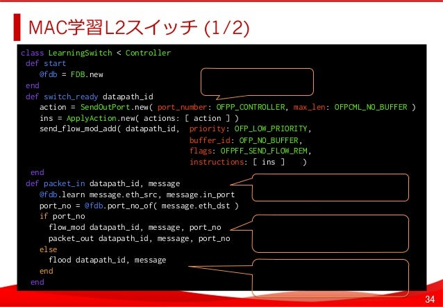 34 MAC学習L2スイッチ (1/2)   class LearningSwitch < Controller def start @fdb = FDB.new end def switch_ready datapath_id acti...