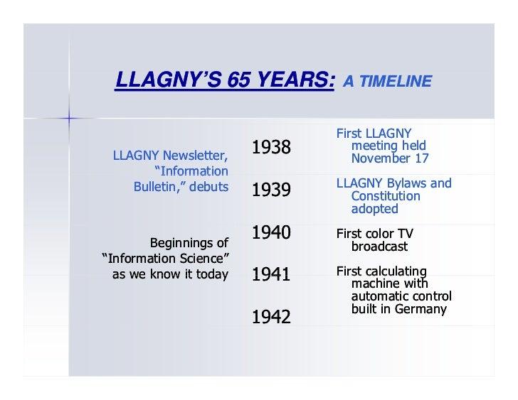 LLAGNY'S 65 YEARS:             YEARS             A TIMELINE                               First LLAGNY LLAGNY Newsletter, ...