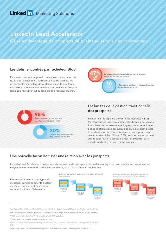 Marketing Solutions LinkedIn Lead Accelerator Générez davantage de prospects de qualité au service des commerciaux Les déf...
