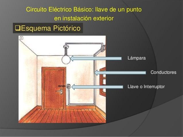 Circuito Eléctrico Básico: llave de un punto en instalación exterior Esquema Pictórico Lámpara Conductores Llave o Interr...