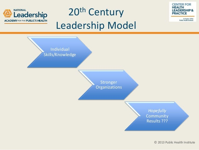 leadership public health This framework can inform and influence the development of public health leadership and the workforce in relation to mental health.