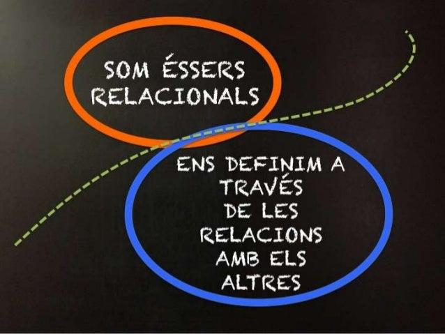 Llengua i emocions  Slide 3