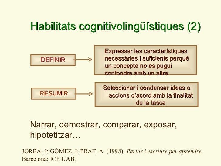 DEFINIR RESUMIR Narrar, demostrar, comparar, exposar, hipotetitzar…   Habilitats cognitivoling üístiques (2) JORBA, J; GÓM...