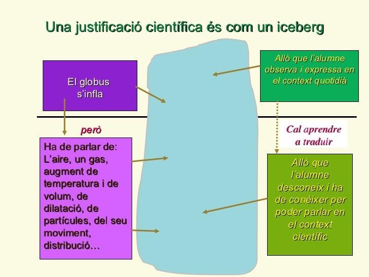 Una justificació científica és com un iceberg El globus  s ' infla Allò que l ' alumne observa i expressa en el context qu...