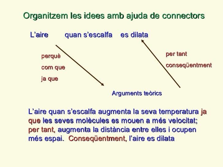 L ' aire  quan s ' escalfa  es dilata L ' aire quan s ' escalfa augmenta la seva temperatura  ja que  les seves molècules ...