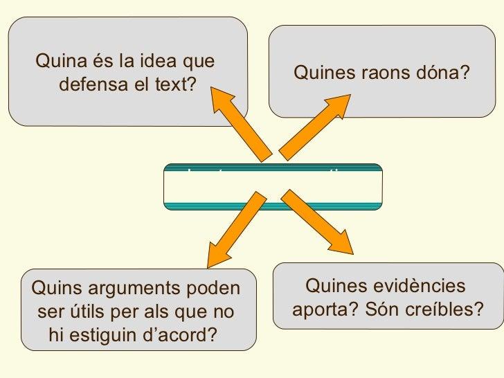 Quines raons d ó na? Quins arguments poden  ser  útils per als que no  hi estiguin d'acord?   Quines evid ències  aporta? ...