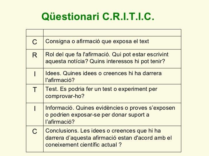 Q üestionari C.R.I.T.I.C.  C Consigna o afirmació que exposa el text R Rol del que fa l'afirmació. Qui pot estar escrivint...