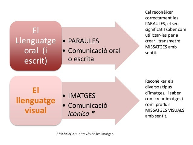 Llenguatge visual 1 Slide 2
