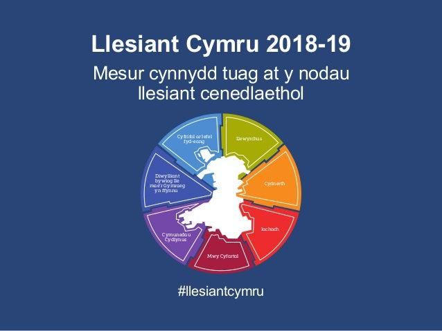 Llesiant Cymru 2018-19 Mesur cynnydd tuag at y nodau llesiant cenedlaethol #llesiantcymru Cyfrifol ar lefel fyd-eang Llewy...