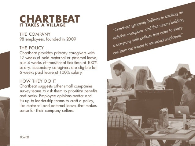 "17 of 29 ""Chartbeat genuinely believes in creating an inclusive workplace, and that means building a company with policies..."