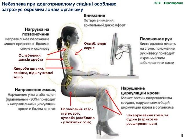 8 Небезпека при довготривалому сидінні особливо загрожує окремим зонам організму Ослаблення дисків хребта Хвороби шлунка, ...