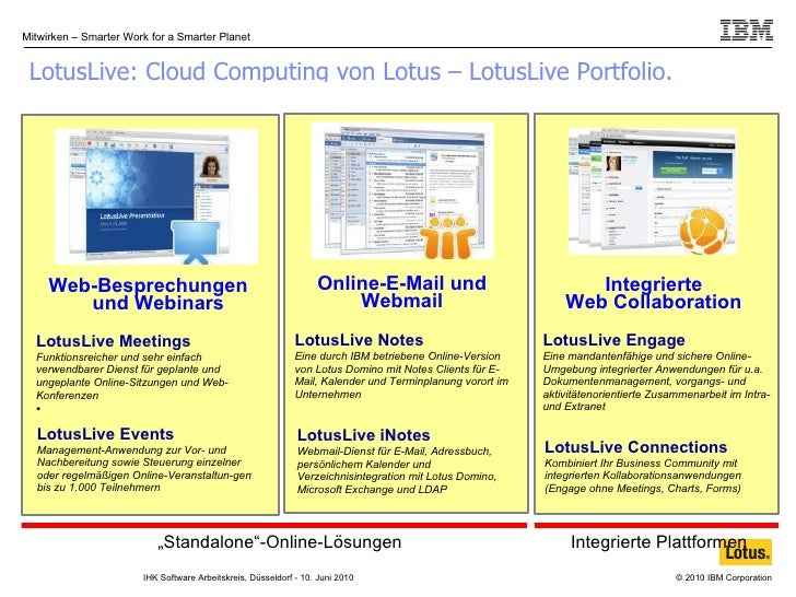 """LotusLive: Cloud Computing von Lotus – LotusLive Portfolio. """" Standalone""""-Online-Lösungen Integrierte Plattformen LotusLiv..."""
