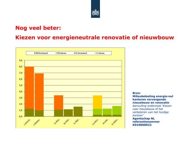 Nog veel beter:Kiezen voor energieneutrale renovatie of nieuwbouw                                    Bron:                ...