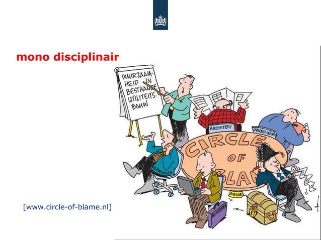 mono disciplinair [www.circle-of-blame.nl]