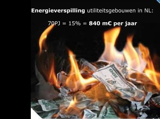 Energieverspilling utiliteitsgebouwen in NL:         70PJ = 15% = 840 m€ per jaar7