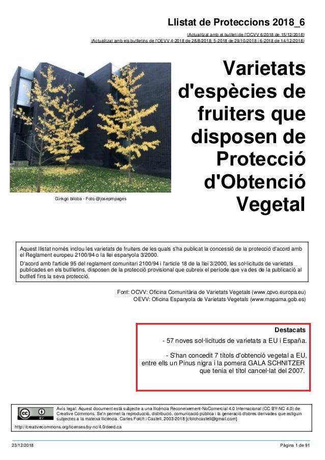 Varietats d'espècies de fruiters que disposen de Protecció d'Obtenció Vegetal (Actualitzat amb el butlletí de l'OCVV 6/201...