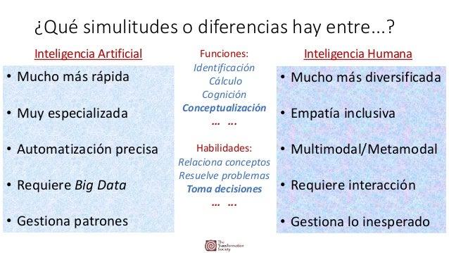 De la Inteligencia Artificial a la sabiduría humana Slide 2