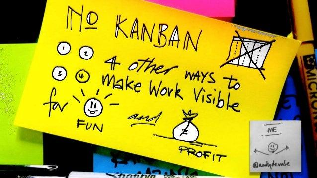 No Kanban