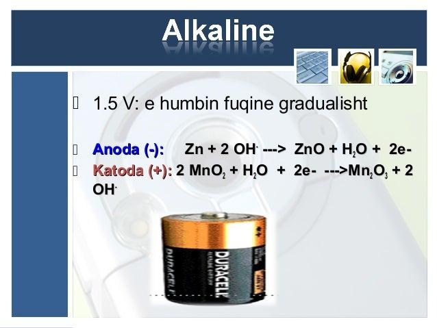 MnO2, graphite Zn powder steel Metal nail Electrolyte KOH