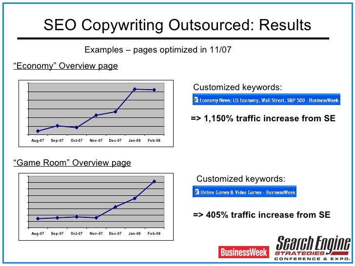 Website copywriting services outsource