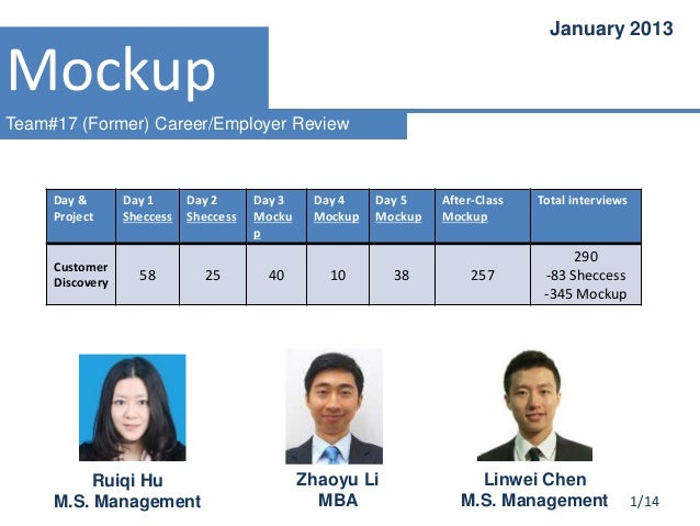 January 2013  Mockup Team#17 (Former) Career/Employer Review  Day & Project  Customer Discovery  Day 1 Sheccess  Day 2 She...