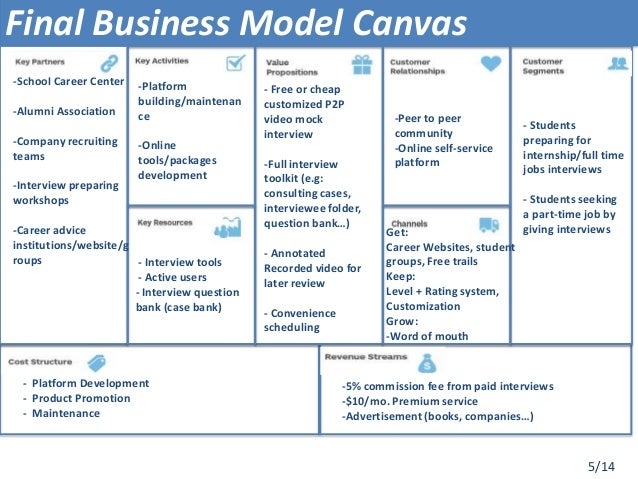 llp business model It is helpful to begin with a business plan a business plan is a blueprint of every  aspect of your business sales, marketing, advertising, promotion and location.