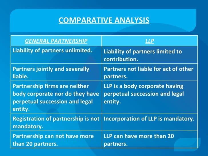 what is the difference between limited liability and unlimited liability