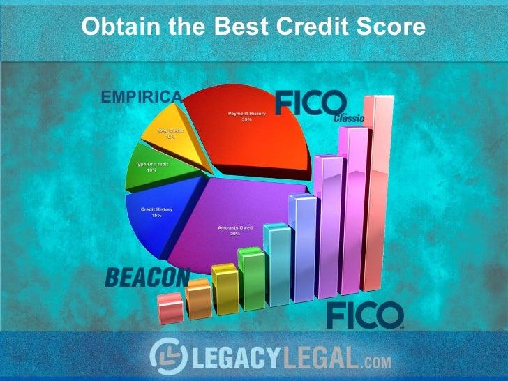 Obtain the Best Credit Score EMPIRICA
