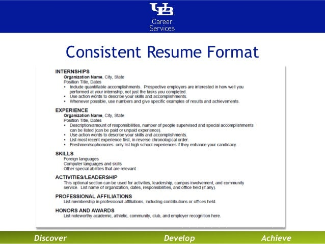 Resume Writing for Graduate Students Fall 2014