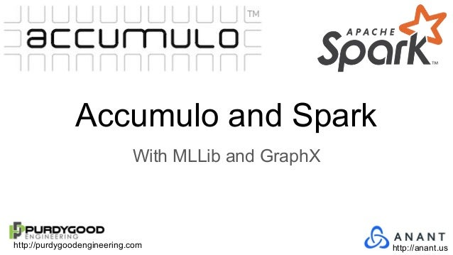 http://purdygoodengineering.com http://anant.us Accumulo and Spark With MLLib and GraphX