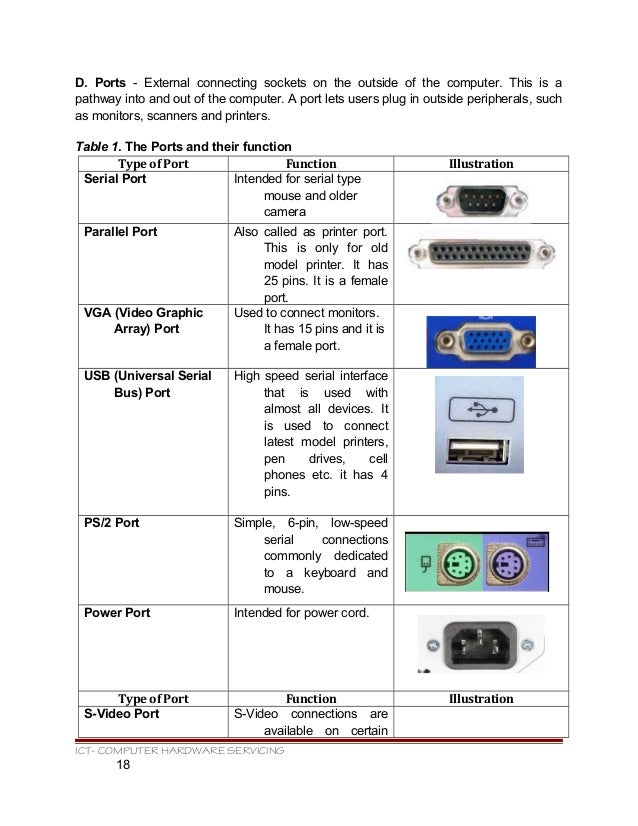 essay on computer and its uses Persuasive essay introduction middle school videos reflective essay on leadership development managers doctoral dissertation powerpoint backgrounds essay writers.
