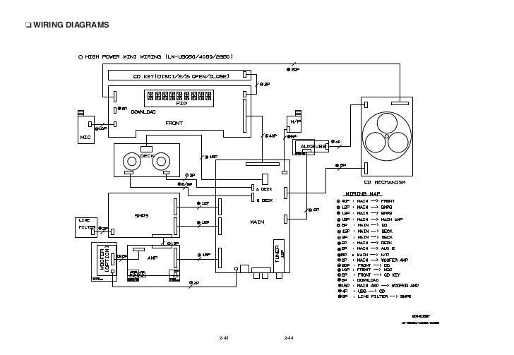 lm u5050 36 728 stereo 3cd mini hi fi system wiring diagram mini cooper wiring  at gsmx.co