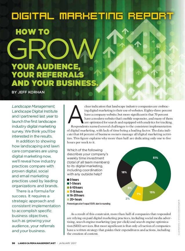 2017 Landscape Industry Digital Marketing Report Slide 2