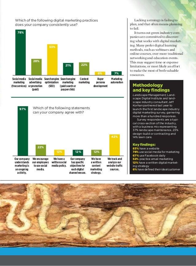 2017 Landscape Industry Digital Marketing Report Slide 3