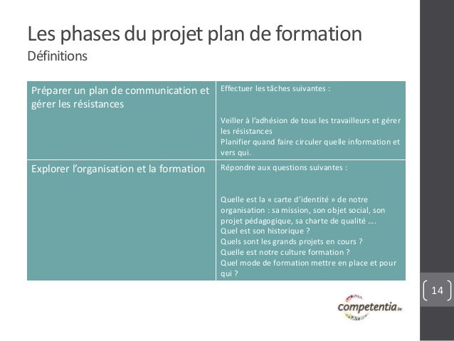 Atelier Competentia Plan De Formation 27 Mars Et 3 Avril