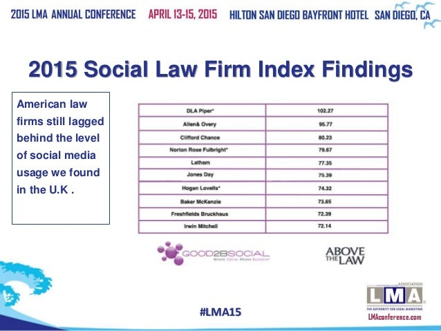 How the Top Law Firms rank in Social Media- 1024 The Social Law Firm …