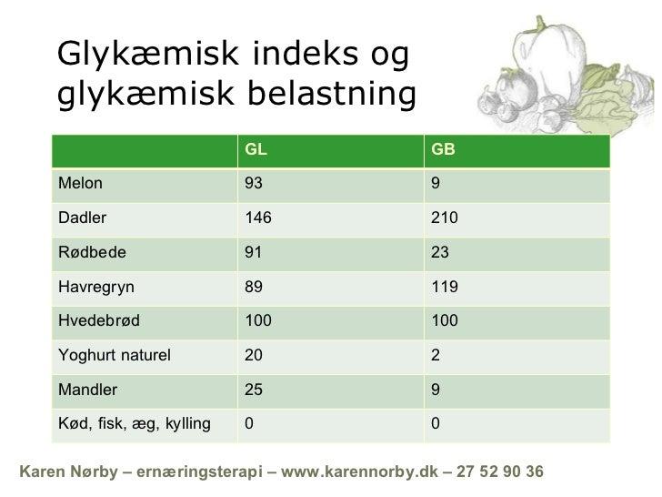 glykæmisk index
