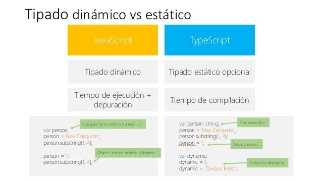 Intellisense Todo el JS es TS válido Encapsulación con clases y módulos Constructores, propiedades, constantes… Define int...