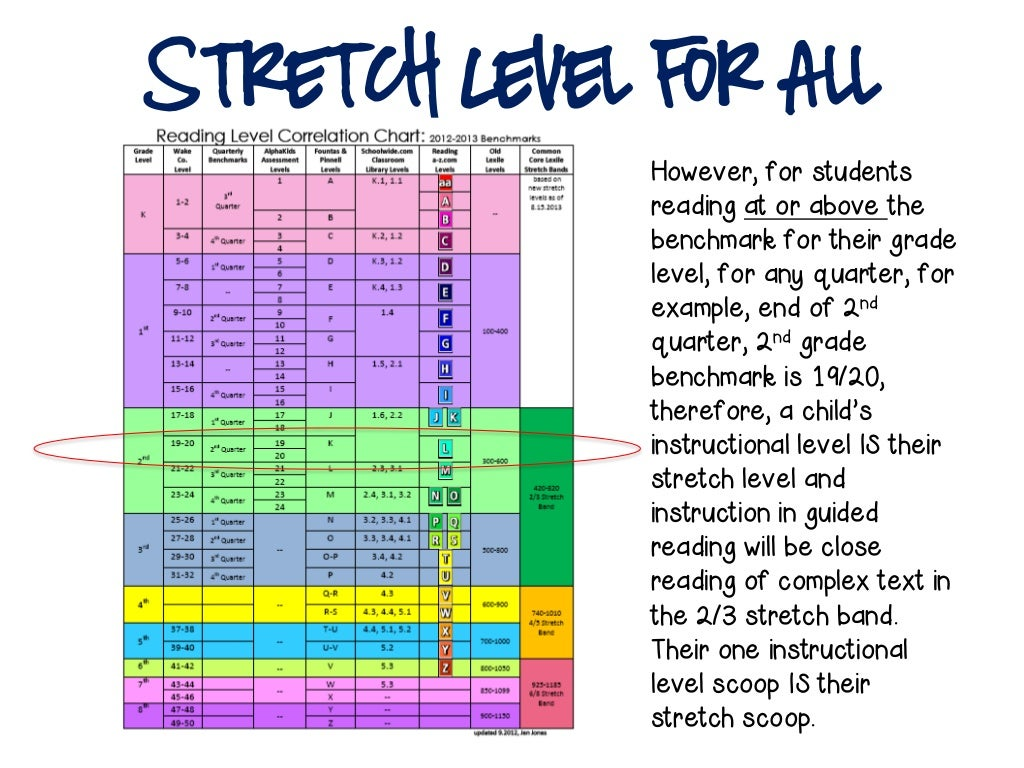 Stretch level for all however geenschuldenfo Image collections