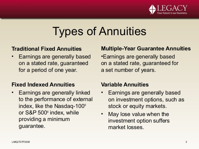 the annuity advantage