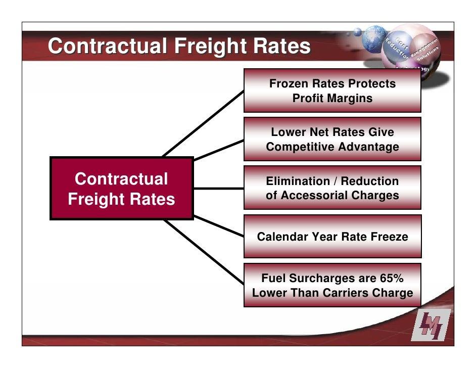 Logistics Management Presentation