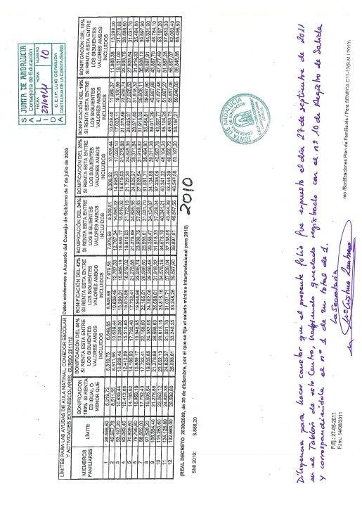 Límites bonificaciones curso 11 12