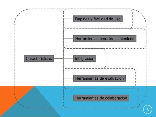 Rapidez y facilidad de uso                  Herramientas creación contenidosCaracterìsticas   Integración                 ...