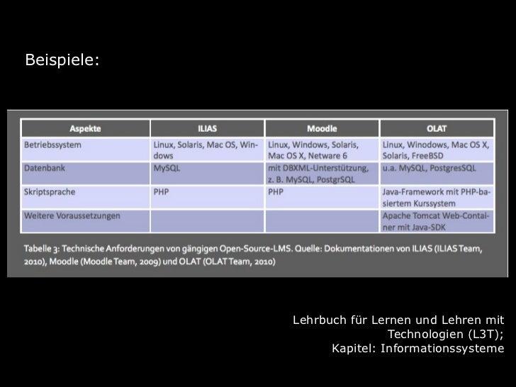 Beispiele:             Lehrbuch für Lernen und Lehren mit                             Technologien (L3T);                 ...