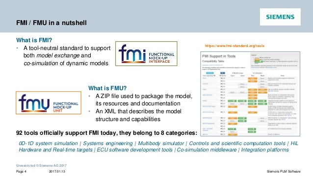 Using FMI (Functional Mock-up Interface) 2 0 or FMI 1 0 for