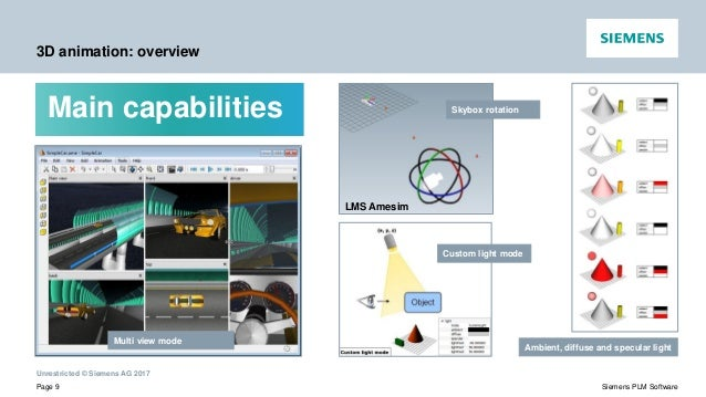 lms imaginelab amesim animate your engineering life