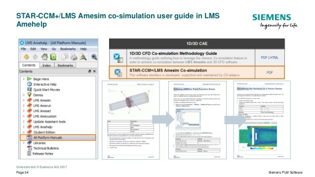 lms amesim star ccm co simulation heat transfer in an internal com rh slideshare net Autodesk Combustion 4 Title Fire Simulation Software