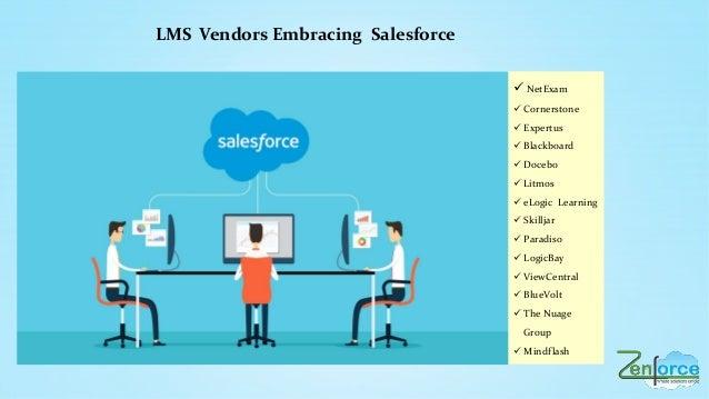 Blackboard Learn Salesforce Integration | Sync Users ...